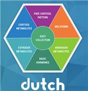 DUTCH training/HPA Axis